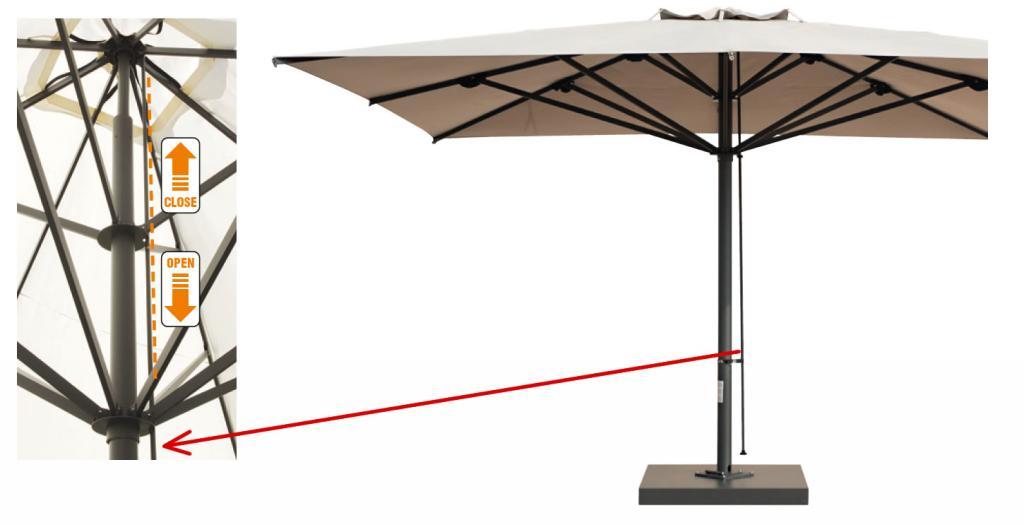 Fácil apertura y cierre de la sombrilla gigante capri 4x4m 5x5m 6x6m